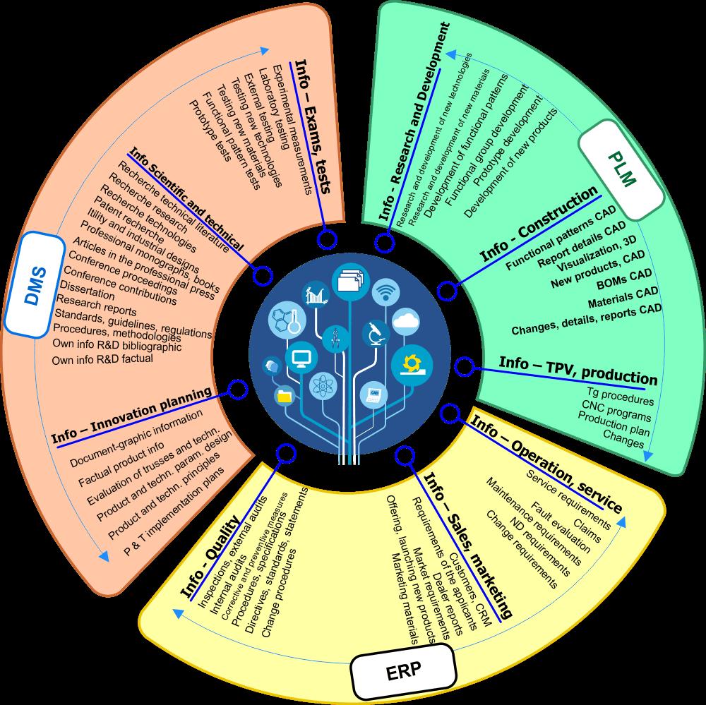 VUSTE-APIS | Knowledge portals
